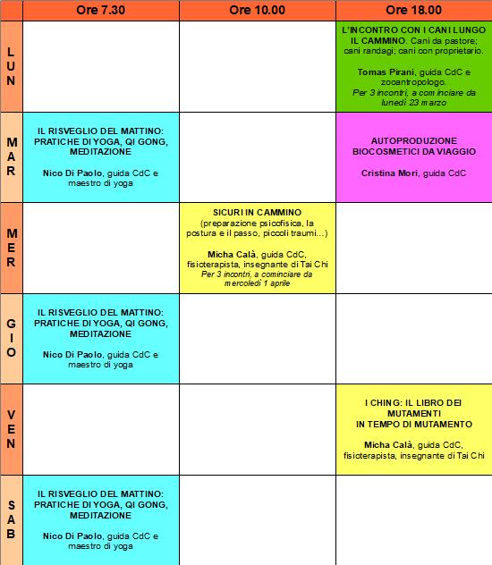 Calendario webinar guide Compagnia dei Cammini